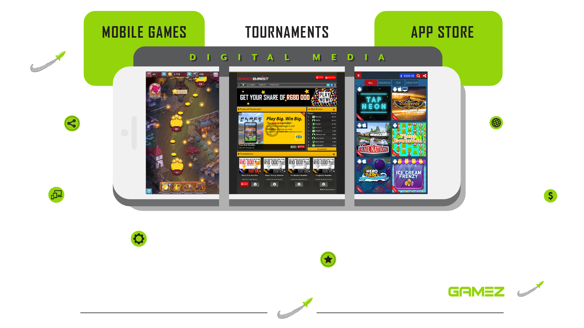 Overview of the core GameZBoost games platform features