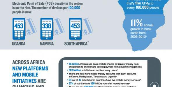 the African payment landscape