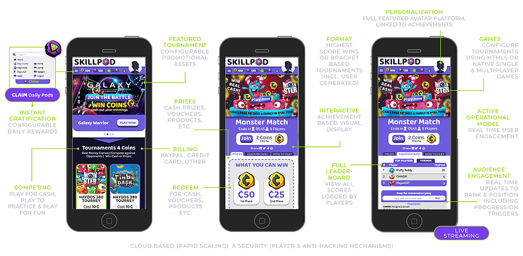 GameZBoost White Label Gaming Platform Features Overview